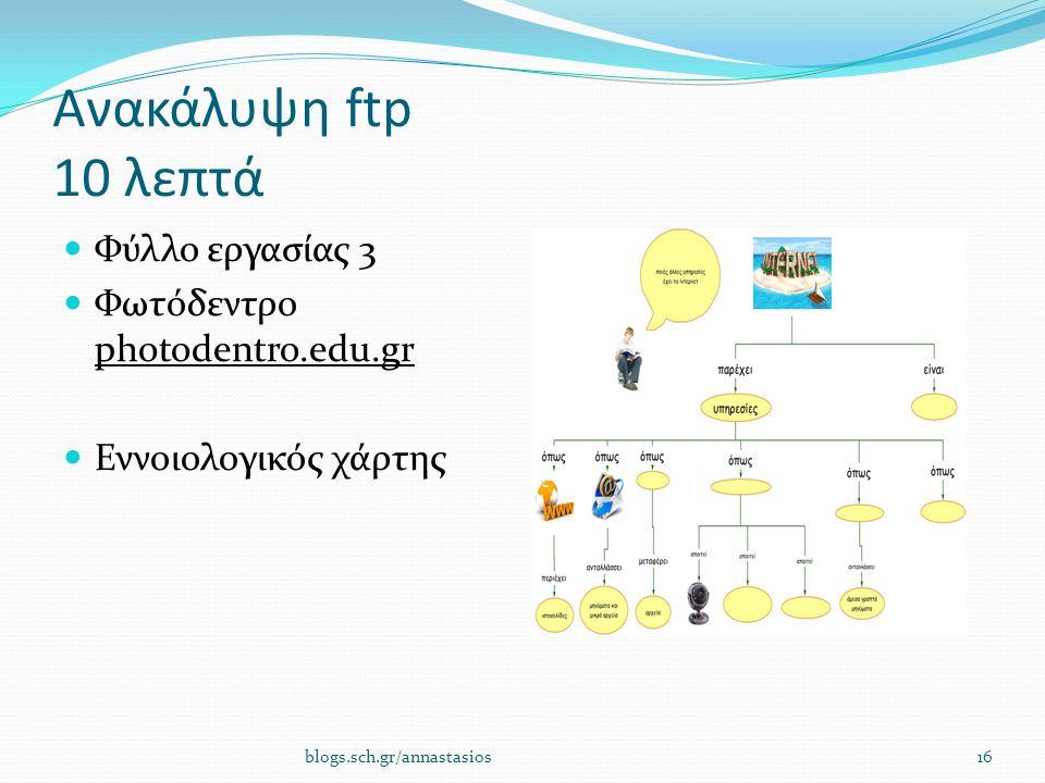 Ανακάλυψη ftp 10 λεπτά Φύλλο εργασίας 3 Φωτόδεντρο photodentro.edu.gr Εννοιολογικός χάρτης 16blogs.sch.gr/annastasios