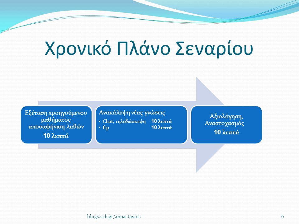 Ομαδοσυνεργατικά 3 ομάδες από 4 μαθητές Ρόλοι (αλλάζουν σε κάθε διδακτική ώρα) ΣυντονιστήςΧειριστήςΓραμματέας Εκπρόσωπος - Παρουσιαστής 7blogs.sch.gr/annastasios