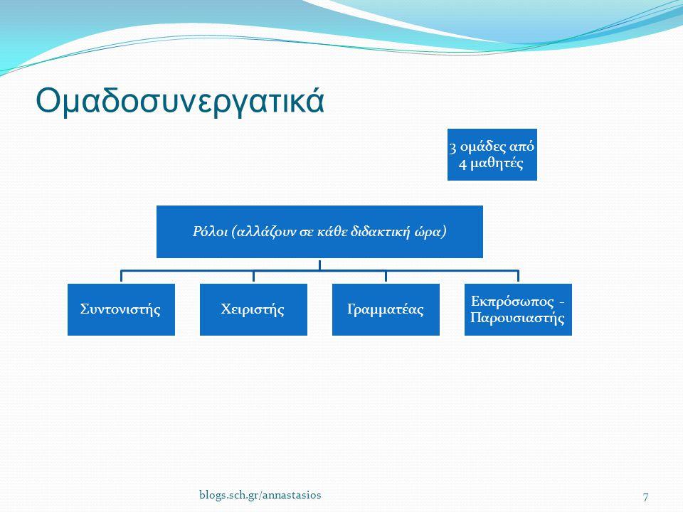 φύλλο αξιολόγησης (5 λεπτά) Κάθε μαθητής συμπληρώνει μόνος του (όχι ομαδικά) ένα πολύ σύντομο φύλλο αξιολόγησης Το φύλλο αξιολόγησης ελέγχει τους διδακτικούς μας στόχους Τελικά ανακάλυψαν - έμαθαν κάτι; θα μας δείξει το φύλλο blogs.sch.gr/annastasios18