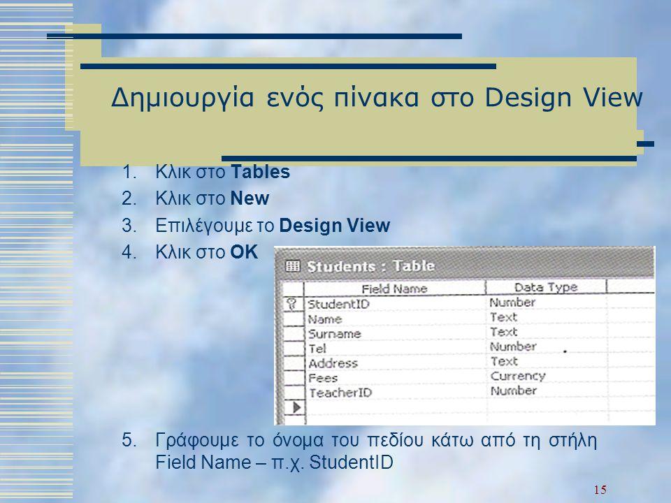 Δημιουργία ενός πίνακα στο Design View 1.Κλικ στο Tables 2.Κλικ στο New 3.Επιλέγουμε το Design View 4.Κλικ στο OK 5.Γράφουμε το όνομα του πεδίου κάτω