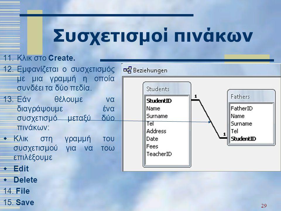 Συσχετισμοί πινάκων 11.Κλικ στο Create. 12.Εμφανίζεται ο συσχετισμός με μια γραμμή η οποία συνδέει τα δύο πεδία. 13.Εάν θέλουμε να διαγράψουμε ένα συσ