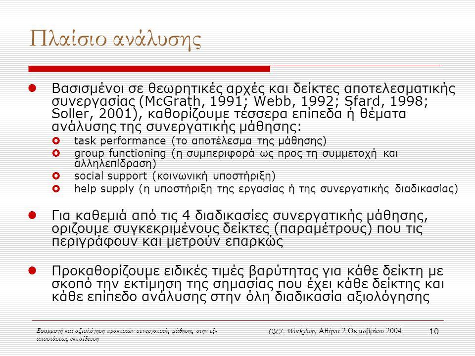 Εφαρμογή και αξιολόγηση πρακτικών συνεργατικής μάθησης στην εξ- αποστάσεως εκπαίδευση CSCL Workshop, Αθήνα 2 Οκτωβρίου 2004 10 Πλαίσιο ανάλυσης Βασισμένοι σε θεωρητικές αρχές και δείκτες αποτελεσματικής συνεργασίας (McGrath, 1991; Webb, 1992; Sfard, 1998; Soller, 2001), καθορίζουμε τέσσερα επίπεδα ή θέματα ανάλυσης της συνεργατικής μάθησης:  task performance (το αποτέλεσμα της μάθησης)  group functioning (η συμπεριφορά ως προς τη συμμετοχή και αλληλεπίδραση)  social support (κοινωνική υποστήριξη)  help supply (η υποστήριξη της εργασίας ή της συνεργατικής διαδικασίας) Για καθεμιά από τις 4 διαδικασίες συνεργατικής μάθησης, οριζουμε συγκεκριμένους δείκτες (παραμέτρους) που τις περιγράφουν και μετρούν επαρκώς Προκαθορίζουμε ειδικές τιμές βαρύτητας για κάθε δείκτη με σκοπό την εκτίμηση της σημασίας που έχει κάθε δείκτης και κάθε επίπεδο ανάλυσης στην όλη διαδικασία αξιολόγησης