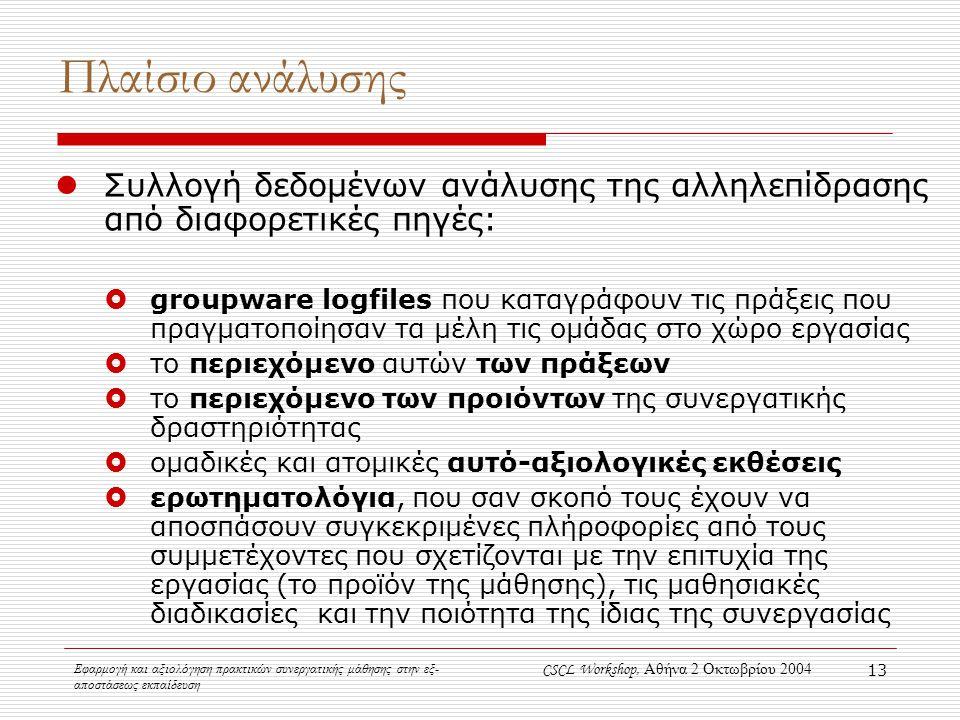 Εφαρμογή και αξιολόγηση πρακτικών συνεργατικής μάθησης στην εξ- αποστάσεως εκπαίδευση CSCL Workshop, Αθήνα 2 Οκτωβρίου 2004 13 Πλαίσιο ανάλυσης Συλλογή δεδομένων ανάλυσης της αλληλεπίδρασης από διαφορετικές πηγές:  groupware logfiles που καταγράφουν τις πράξεις που πραγματοποίησαν τα μέλη τις ομάδας στο χώρο εργασίας  το περιεχόμενο αυτών των πράξεων  το περιεχόμενο των προιόντων της συνεργατικής δραστηριότητας  ομαδικές και ατομικές αυτό-αξιολογικές εκθέσεις  ερωτηματολόγια, που σαν σκοπό τους έχουν να αποσπάσουν συγκεκριμένες πλήροφορίες από τους συμμετέχοντες που σχετίζονται με την επιτυχία της εργασίας (το προϊόν της μάθησης), τις μαθησιακές διαδικασίες και την ποιότητα της ίδιας της συνεργασίας