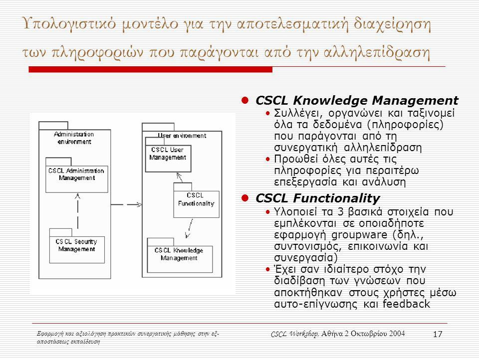 Εφαρμογή και αξιολόγηση πρακτικών συνεργατικής μάθησης στην εξ- αποστάσεως εκπαίδευση CSCL Workshop, Αθήνα 2 Οκτωβρίου 2004 17 Υπολογιστικό μοντέλο για την αποτελεσματική διαχείρηση των πληροφοριών που παράγονται από την αλληλεπίδραση CSCL Knowledge Management Συλλέγει, οργανώνει και ταξινομεί όλα τα δεδομένα (πληροφορίες) που παράγονται από τη συνεργατική αλληλεπίδραση Προωθεί όλες αυτές τις πληροφορίες για περαιτέρω επεξεργασία και ανάλυση CSCL Functionality Υλοποιεί τα 3 βασικά στοιχεία που εμπλέκονται σε οποιαδήποτε εφαρμογή groupware (δηλ., συντονισμός, επικοινωνία και συνεργασία) Έχει σαν ιδιαίτερο στόχο την διαδίβαση των γνώσεων που αποκτήθηκαν στους χρήστες μέσω αυτο-επίγνωσης και feedback