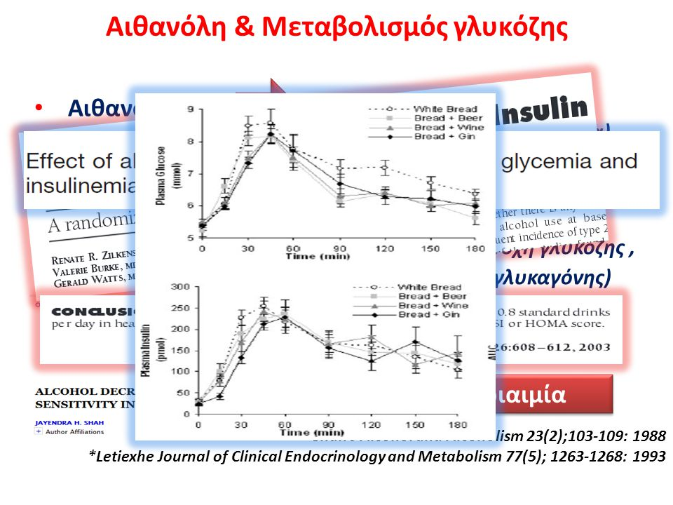 Αιθανόλη & Μεταβολισμός γλυκόζης Αιθανόλη Υπογλυκαιμία (↓γλυκονεογενεση, ασιτία) Shah J Alcohol and Alcoholism 23(2);103-109: 1988 *Letiexhe Journal o
