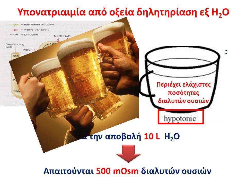 Υπονατριαιμία από οξεία δηλητηρίαση εξ Η 2 Ο Ωσμωτικότητα ούρων : 50 – 1400 mOsm/Lt ↑ H 2 O UrOsm 50 mOsm/lt Για την αποβολή 10 L H 2 O Απαιτούνται 50