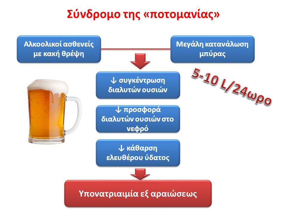Σύνδρομο της «ποτομανίας» Αλκοολικοί ασθενείς με κακή θρέψη Μεγάλη κατανάλωση μπύρας Μεγάλη κατανάλωση μπύρας ↓ συγκέντρωση διαλυτών ουσιών ↓ προσφορά