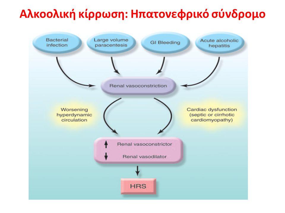 Αλκοολική κίρρωση: Ηπατονεφρικό σύνδρομο