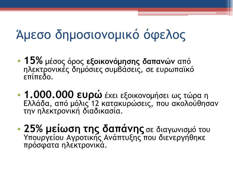 Άμεσο δημοσιονομικό όφελος 15% μέσος όρος εξοικονόμησης δαπανών από ηλεκτρονικές δημόσιες συμβάσεις, σε ευρωπαϊκό επίπεδο.
