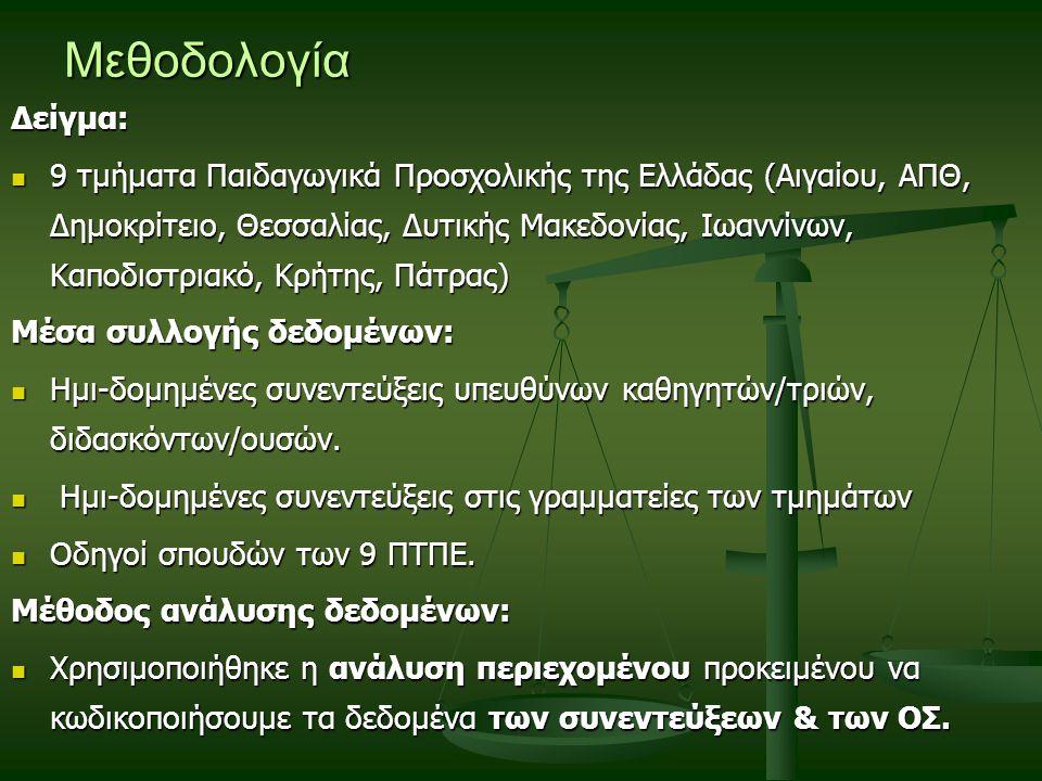 Μεθοδολογία Δείγμα: 9 τμήματα Παιδαγωγικά Προσχολικής της Ελλάδας (Αιγαίου, ΑΠΘ, Δημοκρίτειο, Θεσσαλίας, Δυτικής Μακεδονίας, Ιωαννίνων, Καποδιστριακό, Κρήτης, Πάτρας) 9 τμήματα Παιδαγωγικά Προσχολικής της Ελλάδας (Αιγαίου, ΑΠΘ, Δημοκρίτειο, Θεσσαλίας, Δυτικής Μακεδονίας, Ιωαννίνων, Καποδιστριακό, Κρήτης, Πάτρας) Μέσα συλλογής δεδομένων: Ημι-δομημένες συνεντεύξεις υπευθύνων καθηγητών/τριών, διδασκόντων/ουσών.