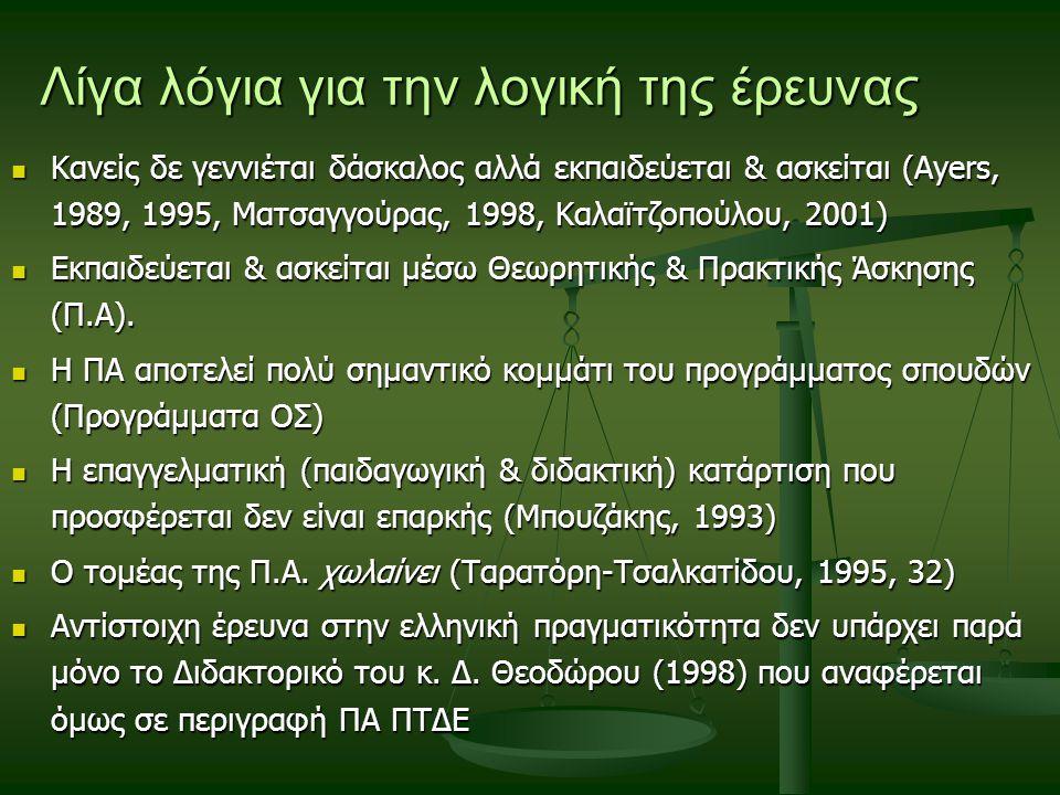 Λίγα λόγια για την λογική της έρευνας Κανείς δε γεννιέται δάσκαλος αλλά εκπαιδεύεται & ασκείται (Ayers, 1989, 1995, Ματσαγγούρας, 1998, Καλαϊτζοπούλου, 2001) Κανείς δε γεννιέται δάσκαλος αλλά εκπαιδεύεται & ασκείται (Ayers, 1989, 1995, Ματσαγγούρας, 1998, Καλαϊτζοπούλου, 2001) Εκπαιδεύεται & ασκείται μέσω Θεωρητικής & Πρακτικής Άσκησης (Π.Α).