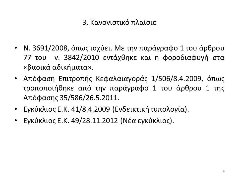 3.Κανονιστικό πλαίσιο Ν. 3691/2008, όπως ισχύει. Με την παράγραφο 1 του άρθρου 77 του ν.