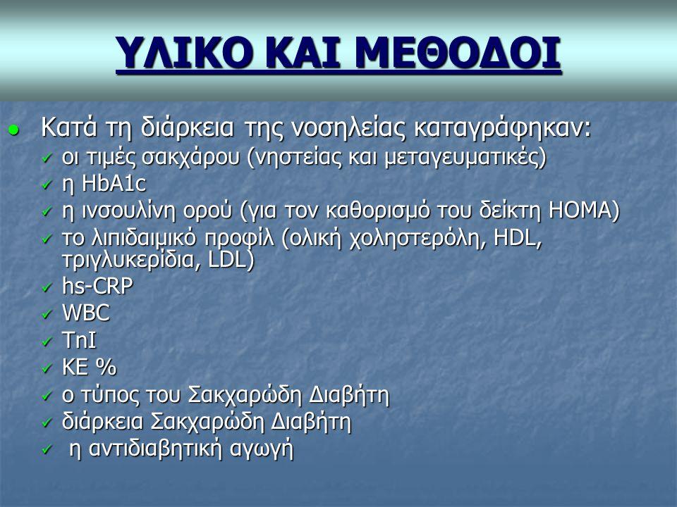 ΥΛΙΚΟ ΚΑΙ ΜΕΘΟΔΟΙ Κατά τη διάρκεια της νοσηλείας καταγράφηκαν: Κατά τη διάρκεια της νοσηλείας καταγράφηκαν: οι τιμές σακχάρου (νηστείας και μεταγευματικές) οι τιμές σακχάρου (νηστείας και μεταγευματικές) η HbA1c η HbA1c η ινσουλίνη ορού (για τον καθορισμό του δείκτη ΗΟΜΑ) η ινσουλίνη ορού (για τον καθορισμό του δείκτη ΗΟΜΑ) το λιπιδαιμικό προφίλ (ολική χοληστερόλη, HDL, τριγλυκερίδια, LDL) το λιπιδαιμικό προφίλ (ολική χοληστερόλη, HDL, τριγλυκερίδια, LDL) hs-CRP hs-CRP WBC WBC TnI TnI KΕ % KΕ % ο τύπος του Σακχαρώδη Διαβήτη ο τύπος του Σακχαρώδη Διαβήτη διάρκεια Σακχαρώδη Διαβήτη διάρκεια Σακχαρώδη Διαβήτη η αντιδιαβητική αγωγή η αντιδιαβητική αγωγή