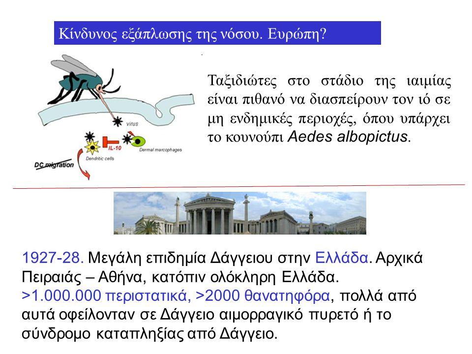 Ταξιδιώτες στο στάδιο της ιαιμίας είναι πιθανό να διασπείρουν τον ιό σε μη ενδημικές περιοχές, όπου υπάρχει το κουνούπι Aedes albopictus. 1927-28. Μεγ