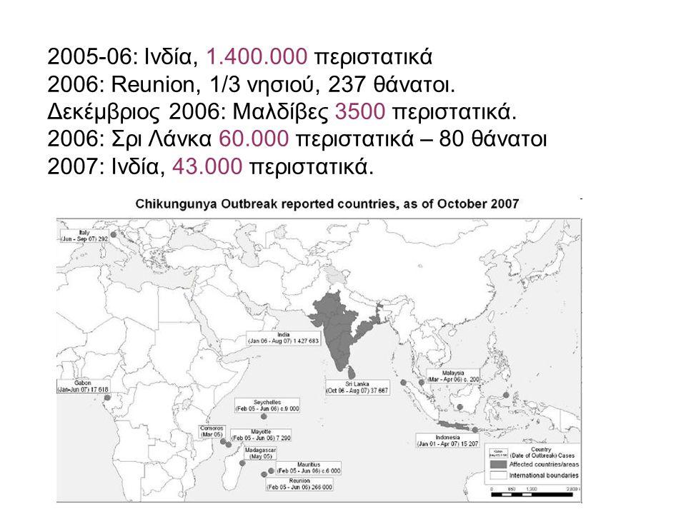 2005-06: Ινδία, 1.400.000 περιστατικά 2006: Reunion, 1/3 νησιού, 237 θάνατοι. Δεκέμβριος 2006: Μαλδίβες 3500 περιστατικά. 2006: Σρι Λάνκα 60.000 περισ
