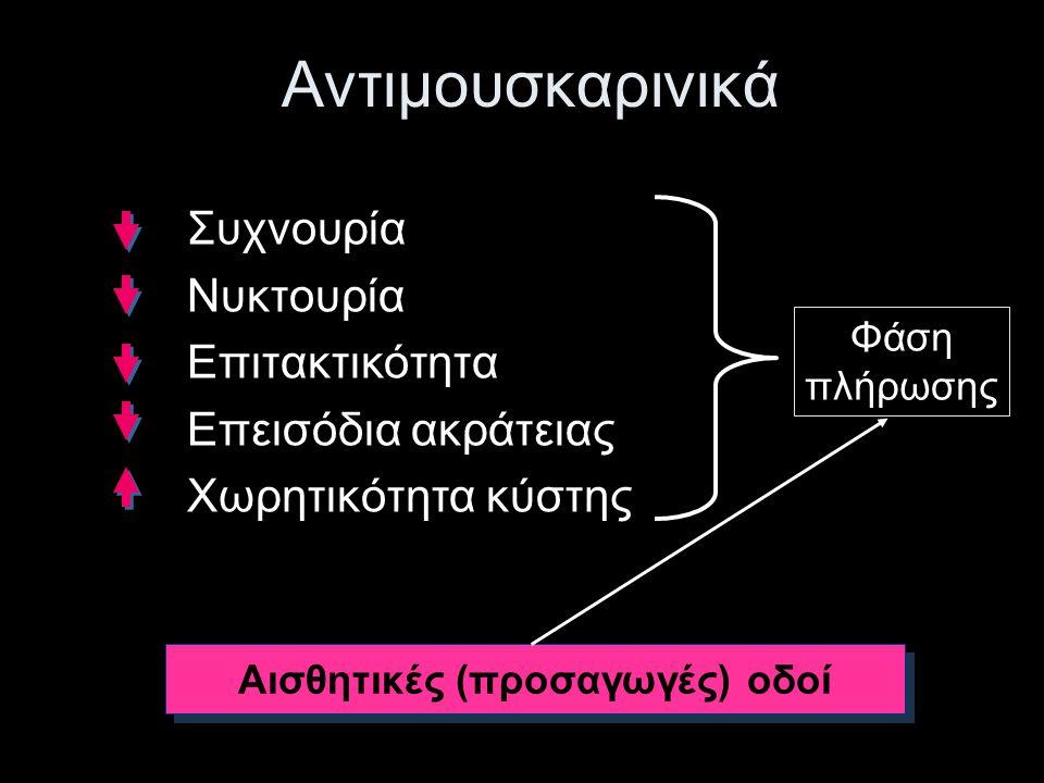 Αντιμουσκαρινικά Συχνουρία Νυκτουρία Επιτακτικότητα Επεισόδια ακράτειας Χωρητικότητα κύστης Φάση πλήρωσης Αισθητικές (προσαγωγές) οδοί