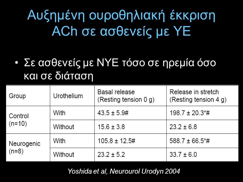 Αυξημένη ουροθηλιακή έκκριση ACh σε ασθενείς με ΥΕ Σε ασθενείς με ΝΥΕ τόσο σε ηρεμία όσο και σε διάταση Yoshida et al, Neurourol Urodyn 2004
