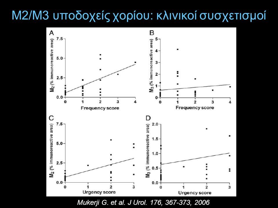 Μ2/Μ3 υποδοχείς χορίου: κλινικοί συσχετισμοί Mukerji G. et al. J Urol. 176, 367-373, 2006