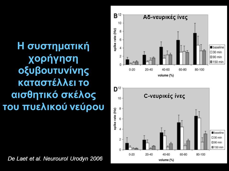 Η συστηματική χορήγηση οξυβουτυνίνης καταστέλλει το αισθητικό σκέλος του πυελικού νεύρου Αδ-νευρικές ίνες C-νευρικές ίνες De Laet et al. Neurourol Uro