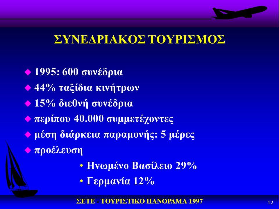 ΣΕΤΕ - ΤΟΥΡΙΣΤΙΚΟ ΠΑΝΟΡΑΜΑ 1997 12 ΣΥΝΕΔΡΙΑΚΟΣ ΤΟΥΡΙΣΜΟΣ u 1995: 600 συνέδρια u 44% ταξίδια κινήτρων u 15% διεθνή συνέδρια u περίπου 40.000 συμμετέχον