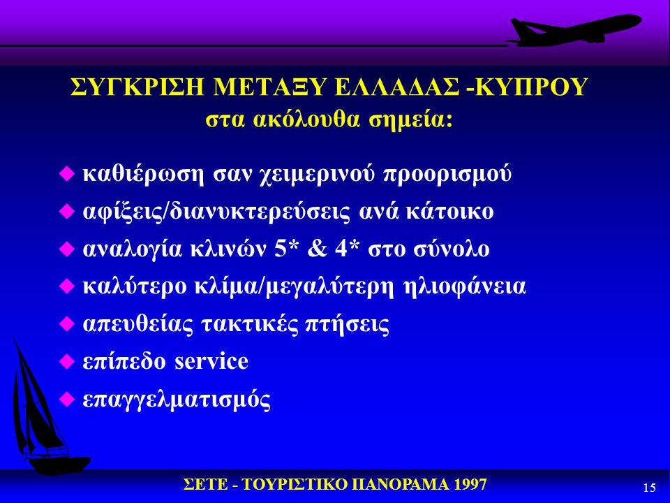 ΣΕΤΕ - ΤΟΥΡΙΣΤΙΚΟ ΠΑΝΟΡΑΜΑ 1997 15 ΣΥΓΚΡΙΣΗ ΜΕΤΑΞΥ ΕΛΛΑΔΑΣ -ΚΥΠΡΟΥ στα ακόλουθα σημεία: u καθιέρωση σαν χειμερινού προορισμού u αφίξεις/διανυκτερεύσει