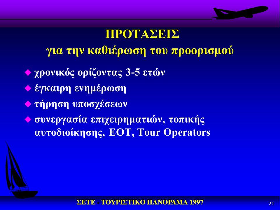 ΣΕΤΕ - ΤΟΥΡΙΣΤΙΚΟ ΠΑΝΟΡΑΜΑ 1997 21 ΠΡΟΤΑΣΕΙΣ για την καθιέρωση του προορισμού u χρονικός ορίζοντας 3-5 ετών u έγκαιρη ενημέρωση u τήρηση υποσχέσεων u