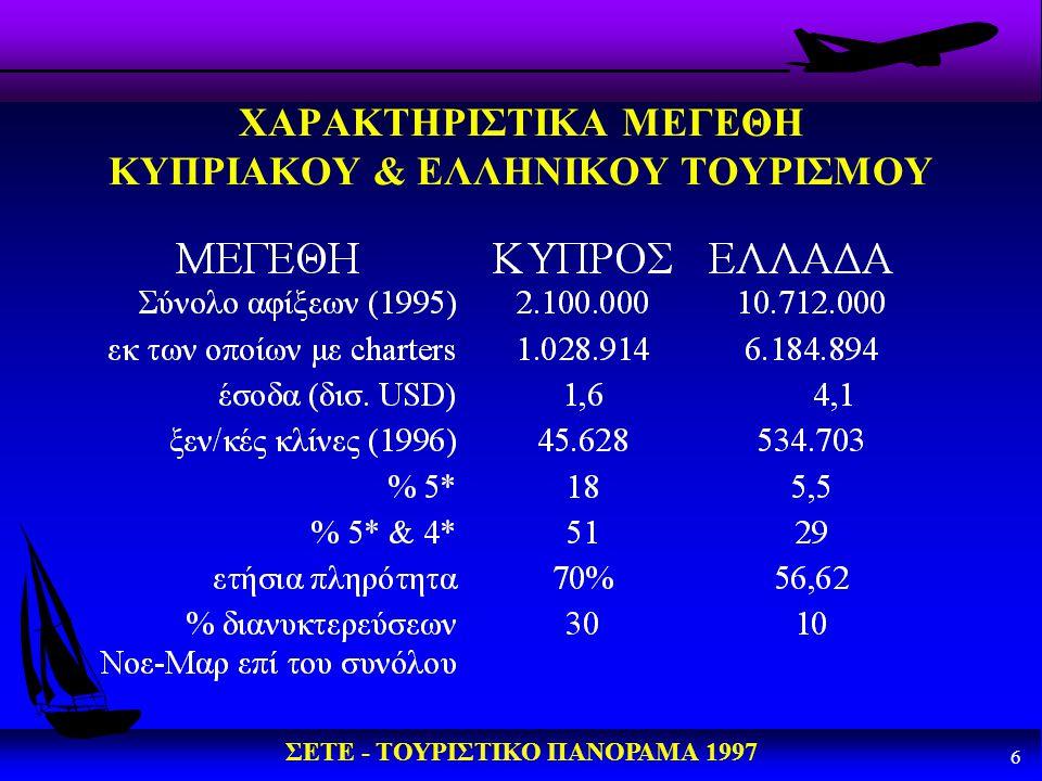 ΣΕΤΕ - ΤΟΥΡΙΣΤΙΚΟ ΠΑΝΟΡΑΜΑ 1997 6 ΧΑΡΑΚΤΗΡΙΣΤΙΚΑ ΜΕΓΕΘΗ ΚΥΠΡΙΑΚΟΥ & ΕΛΛΗΝΙΚΟΥ ΤΟΥΡΙΣΜΟΥ