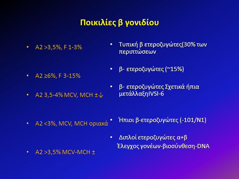 Ποικιλίες β γονιδίου A2 >3,5%, F 1-3% A2 >3,5%, F 1-3% A2 ≥6%, F 3-15% A2 ≥6%, F 3-15% A2 3,5-4% MCV, MCH ±↓ A2 3,5-4% MCV, MCH ±↓ A2 <3%, MCV, MCH ορ
