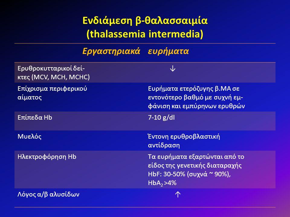 Ενδιάμεση β-θαλασσαιμία (thalassemia intermedia) Εργαστηριακάευρήματα Ερυθροκυτταρικοί δεί- κτες (MCV, MCH, MCHC) ↓ Επίχρισμα περιφερικού αίματος Ευρή