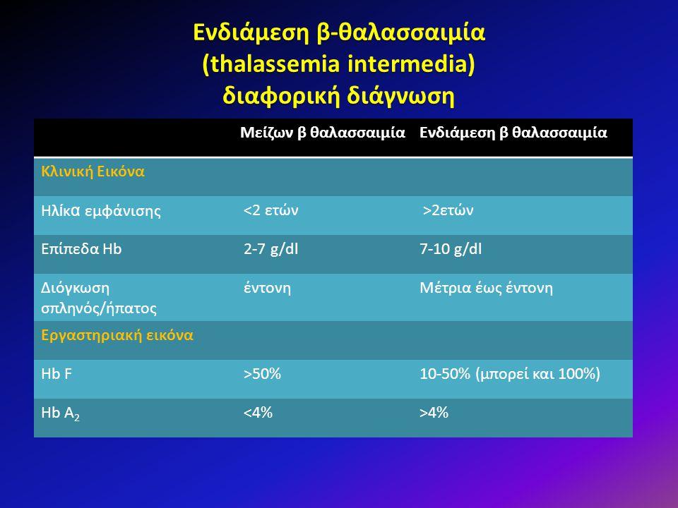 Ενδιάμεση β-θαλασσαιμία (thalassemia intermedia) διαφορική διάγνωση Μείζων β θαλασσαιμίαΕνδιάμεση β θαλασσαιμία Κλινική Εικόνα Ηλ ί κ α εμφάνισης <2 ε