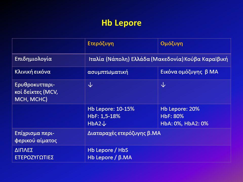 Hb Lepore ΕτερόζυγηΟμόζυγη Επιδημιολογία Ιταλία (Νάπολη) Ελλάδα (Μακεδονία) Κούβα Καραїβική Κλινική εικόναασυμπτ ω ματικήΕικόνα ομόζυγης β ΜΑ Ερυθροκυ