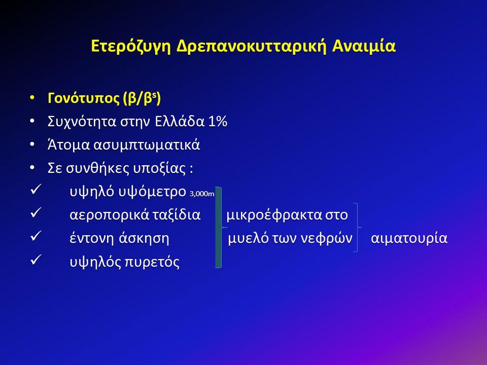 Ετερόζυγη Δρεπανοκυτταρική Αναιμία Γονότυπος (β/β s ) Γονότυπος (β/β s ) Συχνότητα στην Ελλάδα 1% Συχνότητα στην Ελλάδα 1% Άτομα ασυμπτωματικά Άτομα α