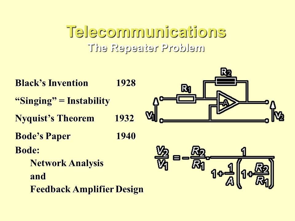 "Telecommunications The Repeater Problem Black's Invention 1928 ""Singing"" = Instability Nyquist's Theorem 1932 Bode's Paper 1940 Bode: Network Analysis"