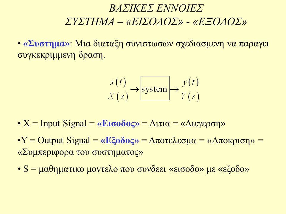 ΒΑΣΙΚΕΣ ΕΝΝΟΙΕΣ ΣΥΣΤΗΜΑ – «ΕΙΣΟΔΟΣ» - «ΕΞΟΔΟΣ» «Συστημα»: Μια διαταξη συνιστωσων σχεδιασμενη να παραγει συγκεκριμμενη δραση. Χ = Input Signal = «Εισοδ