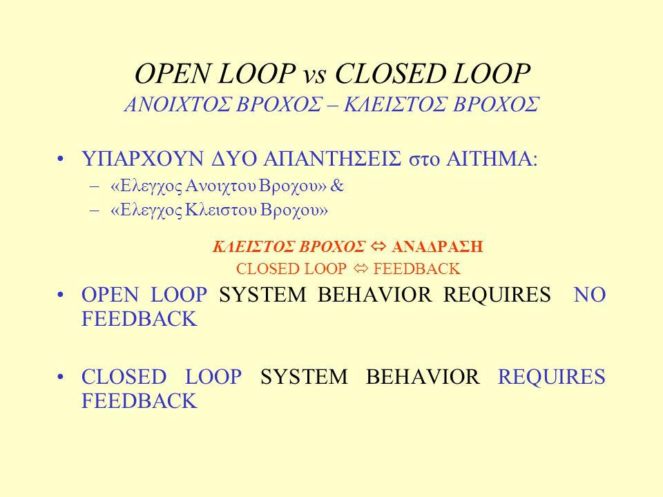 OPEN-LOOP CONTROL ΕΛΕΓΧΟΣ ΑΝΟΙΧΤΟΥ ΒΡΟΧΟΥ Open-Loop Controller : Εχω προετοιμασει μια λιστα με «ζευγαρακια ΕΙΣ/ΕΞ» του τυπου (ΕΠΙΘΥΜΗΤΗ-ΕΞΟΔΟΣ  ΕΙΣΟΔΟΣ) και … όταν παρω εντολη Θi να υλοποιησω μια συγκεκριμενη «ΕΠΙΘ-ΕΞΟΔΟ»  Θο, αυτό που κανω είναι πρωτα να «διαβασω» το «ζευγαρι» ΕΙΣΟΔΟΥ που αντιστοιχει σε Θο και μετα να το εφαρμοσω σαν εισοδο στο συστημα ΑΔΙΑΦΟΡΩΝΤΑΣ στην συνεχεια για το αποτελεσμα.
