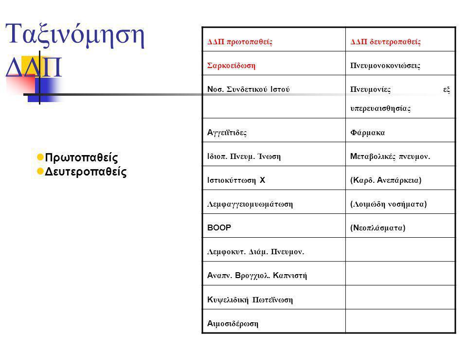 Ταξινόμηση ΔΔΠ ΔΔΠ πρωτοπαθείςΔΔΠ δευτεροπαθείς ΣαρκοείδωσηΠνευμονοκονιώσεις N οσ. Συνδετικού I στού Πνευμονίες εξ υπερευαισθησίας A γγειΐτιδεςΦάρμακα