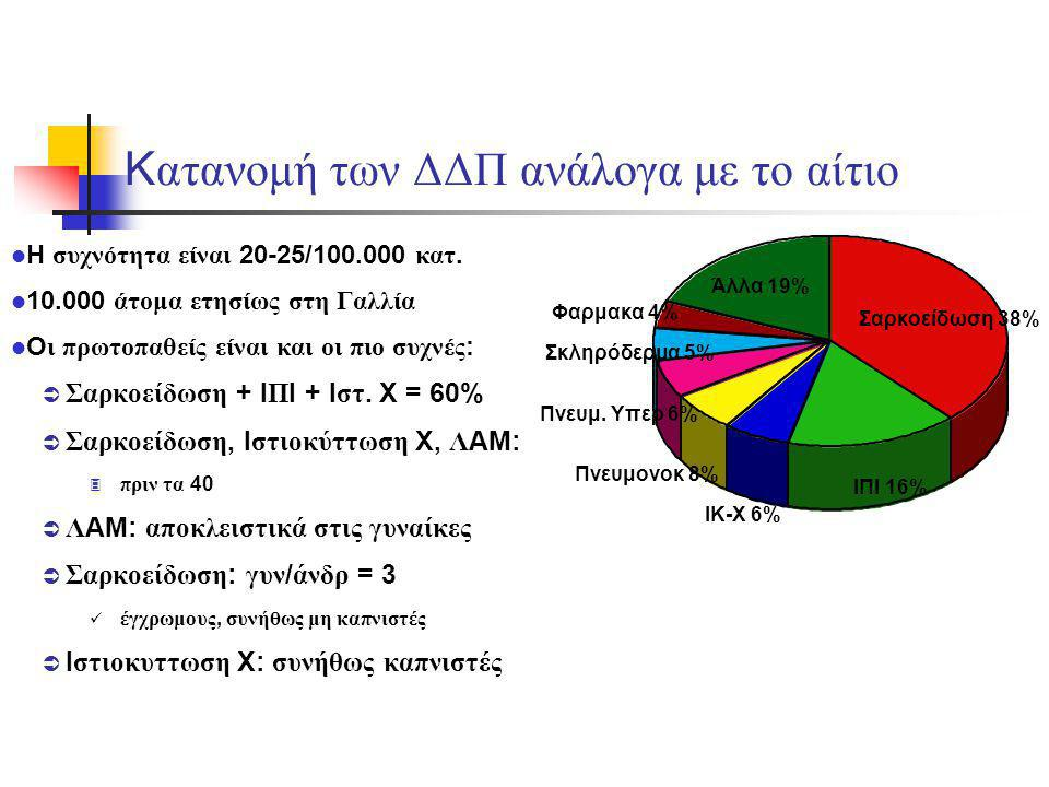 Σοβαρές εντοπίσεις (2) Νευροσαρκοείδωση (< 4%) : Εντόπιση του VII (προσωπικό) Σπάνια : μηνιγγίτιδα, ΚΝΣ Διάγνωση δύσκολη: MRI +++ Θεραπεία +++ Νεφρός : Νεφρασβέστωση ± νεφρική ανεπάρκεια (μεταβολισμός Ca++) Θεραπεία +++