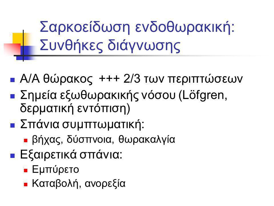 Σαρκοείδωση ενδοθωρακική: Συνθήκες διάγνωσης Α/Α θώρακος +++ 2/3 των περιπτώσεων Σημεία εξωθωρακικής νόσου (Löfgren, δερματική εντόπιση) Σπάνια συμπτω