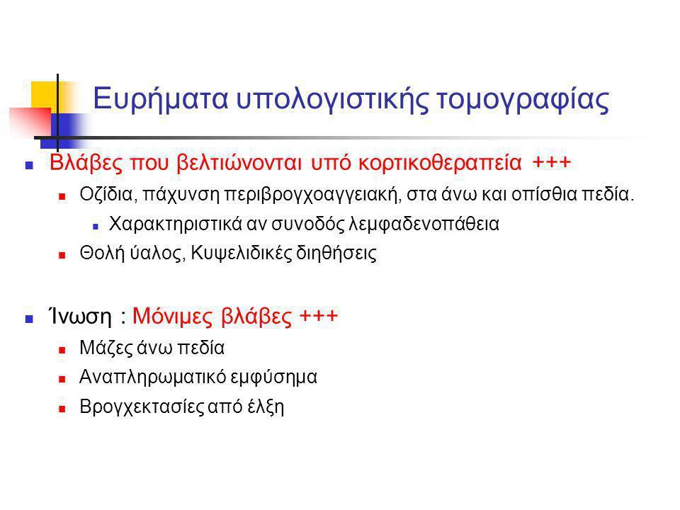 Μεθοτρεξάτη 10-25 mg/εβδομαδιαία Νεφροτοξικότητα, ηπατίτιδα.
