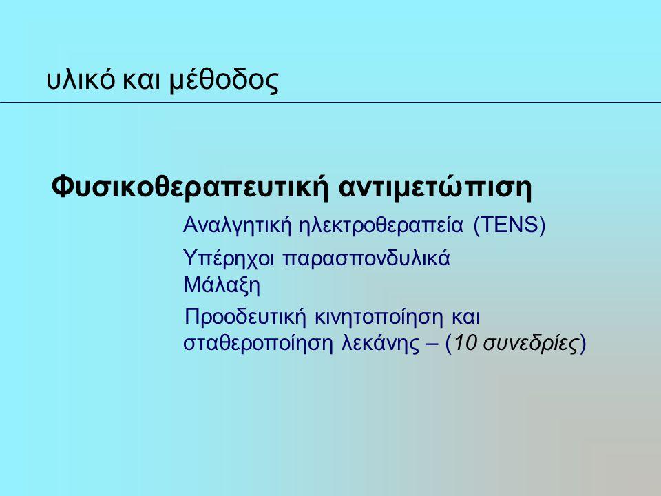 υλικό και μέθοδος Φυσικοθεραπευτική αντιμετώπιση Αναλγητική ηλεκτροθεραπεία (TENS) Υπέρηχοι παρασπονδυλικά Μάλαξη Προοδευτική κινητοποίηση και σταθεροποίηση λεκάνης – (10 συνεδρίες)