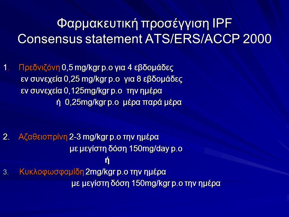 Φαρμακευτική προσέγγιση IPF Consensus statement ATS/ERS/ACCP 2000 1.