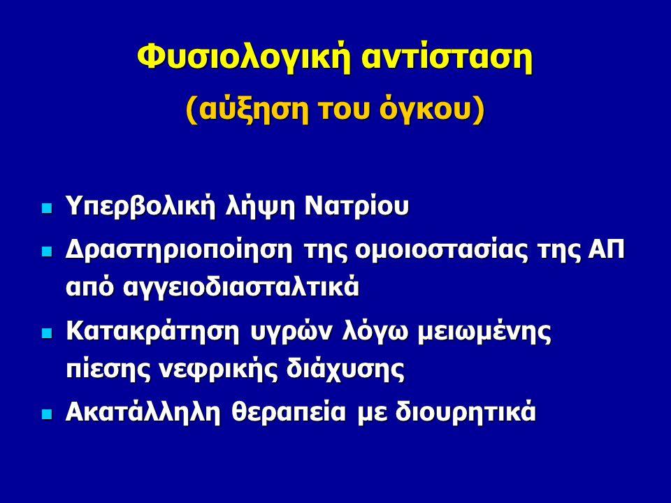 Φυσιολογική αντίσταση (αύξηση του όγκου) Υπερβολική λήψη Νατρίου Υπερβολική λήψη Νατρίου Δραστηριοποίηση της ομοιοστασίας της ΑΠ από αγγειοδιασταλτικά