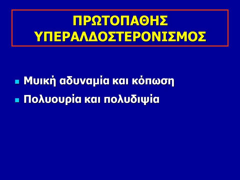 ΠΡΩΤΟΠΑΘΗΣ ΥΠΕΡΑΛΔΟΣΤΕΡΟΝΙΣΜΟΣ Μυική αδυναμία και κόπωση Μυική αδυναμία και κόπωση Πολυουρία και πολυδιψία Πολυουρία και πολυδιψία