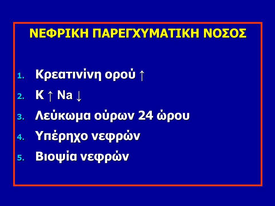 ΝΕΦΡΙΚΗ ΠΑΡΕΓΧΥΜΑΤΙΚΗ ΝΟΣΟΣ 1. Κρεατινίνη ορού ↑ 2. Κ ↑ Νa ↓ 3. Λεύκωμα ούρων 24 ώρου 4. Υπέρηχο νεφρών 5. Βιοψία νεφρών