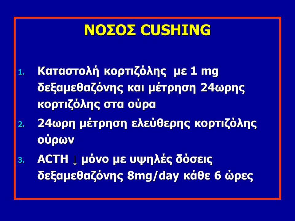 ΝΟΣΟΣ CUSHING 1. Καταστολή κορτιζόλης με 1 mg δεξαμεθαζόνης και μέτρηση 24ωρης κορτιζόλης στα ούρα 2. 24ωρη μέτρηση ελεύθερης κορτιζόλης ούρων 3. ACTH