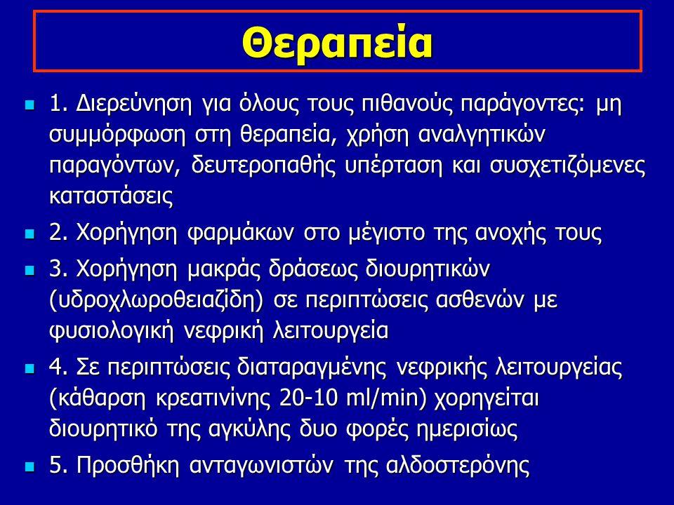 Θεραπεία 1. Διερεύνηση για όλους τους πιθανούς παράγοντες: μη συμμόρφωση στη θεραπεία, χρήση αναλγητικών παραγόντων, δευτεροπαθής υπέρταση και συσχετι