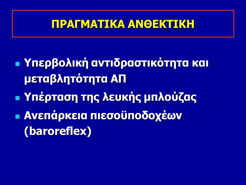 ΝΟΣΟΣ CUSHING 1.
