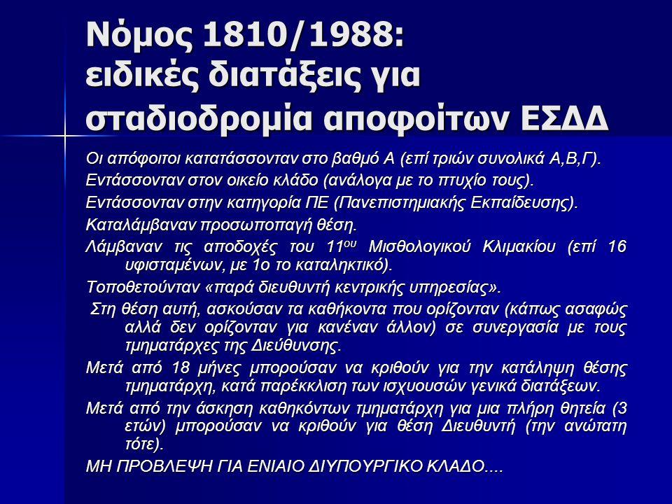 Νόμος 1810/1988: ειδικές διατάξεις για σταδιοδρομία αποφοίτων ΕΣΔΔ Οι απόφοιτοι κατατάσσονταν στο βαθμό Α (επί τριών συνολικά Α,Β,Γ). Εντάσσονταν στον