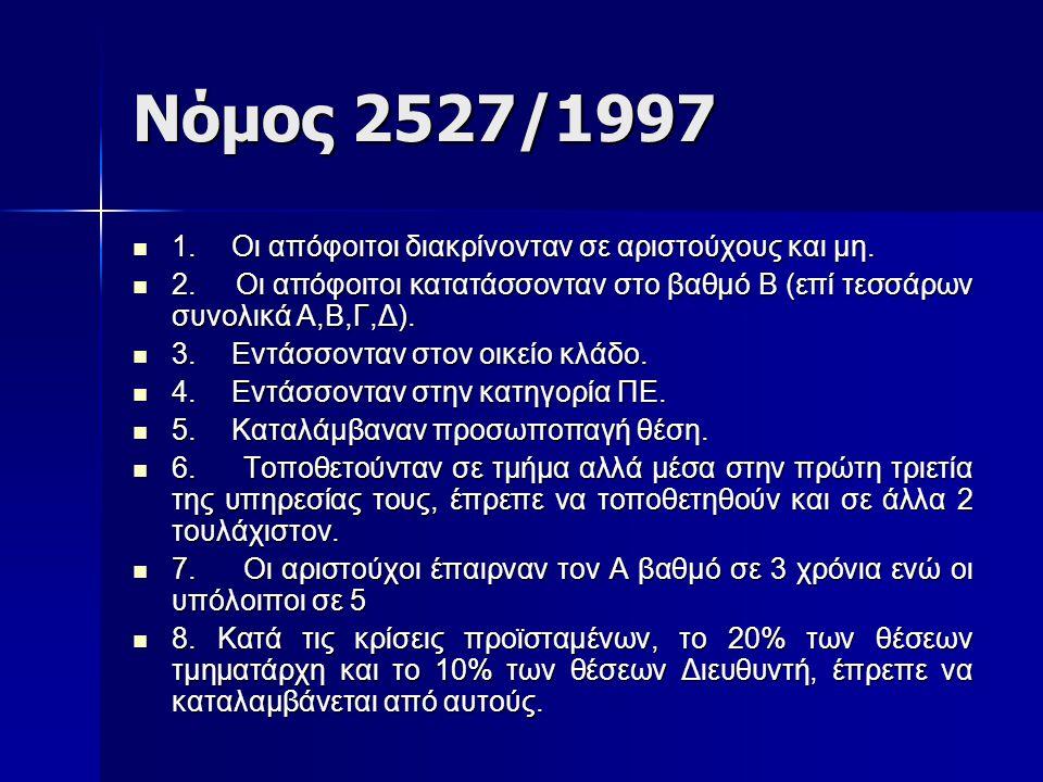 Νόμος 2527/1997 1. Οι απόφοιτοι διακρίνονταν σε αριστούχους και μη. 1. Οι απόφοιτοι διακρίνονταν σε αριστούχους και μη. 2. Οι απόφοιτοι κατατάσσονταν