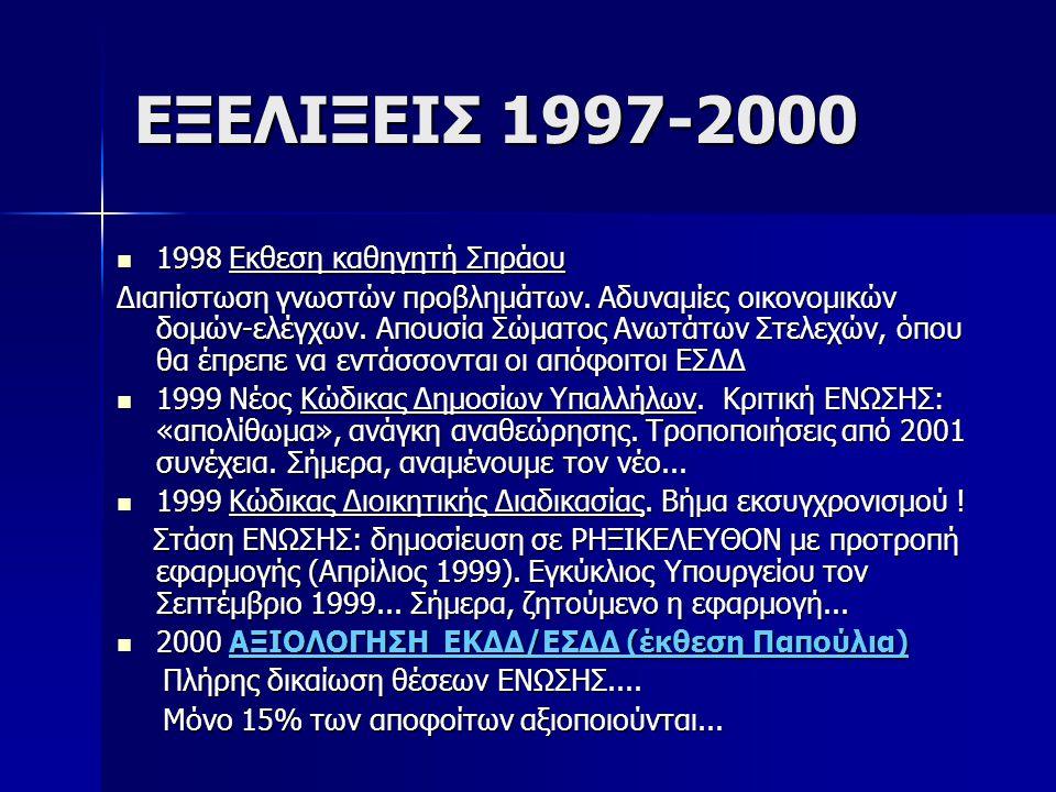 ΕΞΕΛΙΞΕΙΣ 1997-2000 1998 Εκθεση καθηγητή Σπράου 1998 Εκθεση καθηγητή Σπράου Διαπίστωση γνωστών προβλημάτων. Αδυναμίες οικονομικών δομών-ελέγχων. Απουσ